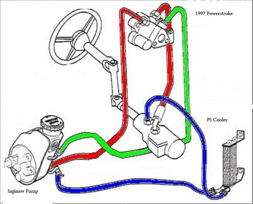 Diagram for 97 silverado power steering auto wiring diagram today hydroboost conversion early bronco rh emotoman com 1966 chevelle steering diagram 2008 silverado steering diagram publicscrutiny Image collections